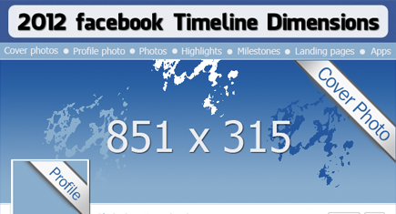 Facebook Dimensions for Facebook Pages [Infographic]