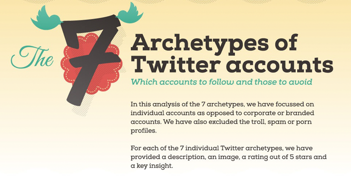 7 Types of Twitter accounts to follow (and not follow)