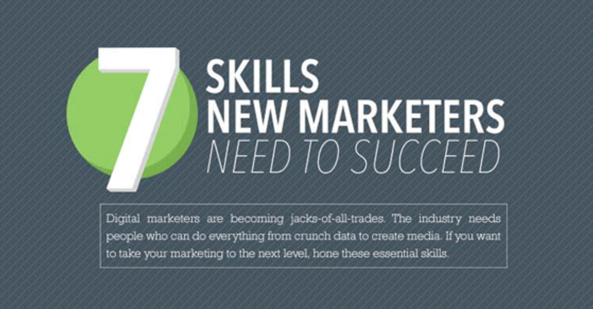 7 Digital marketing skills you need to help you succeed – Infographic
